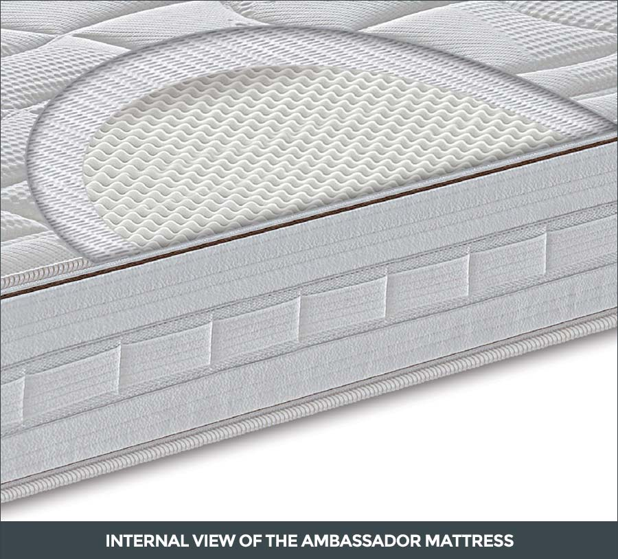 Internal view of the ambassador mattress