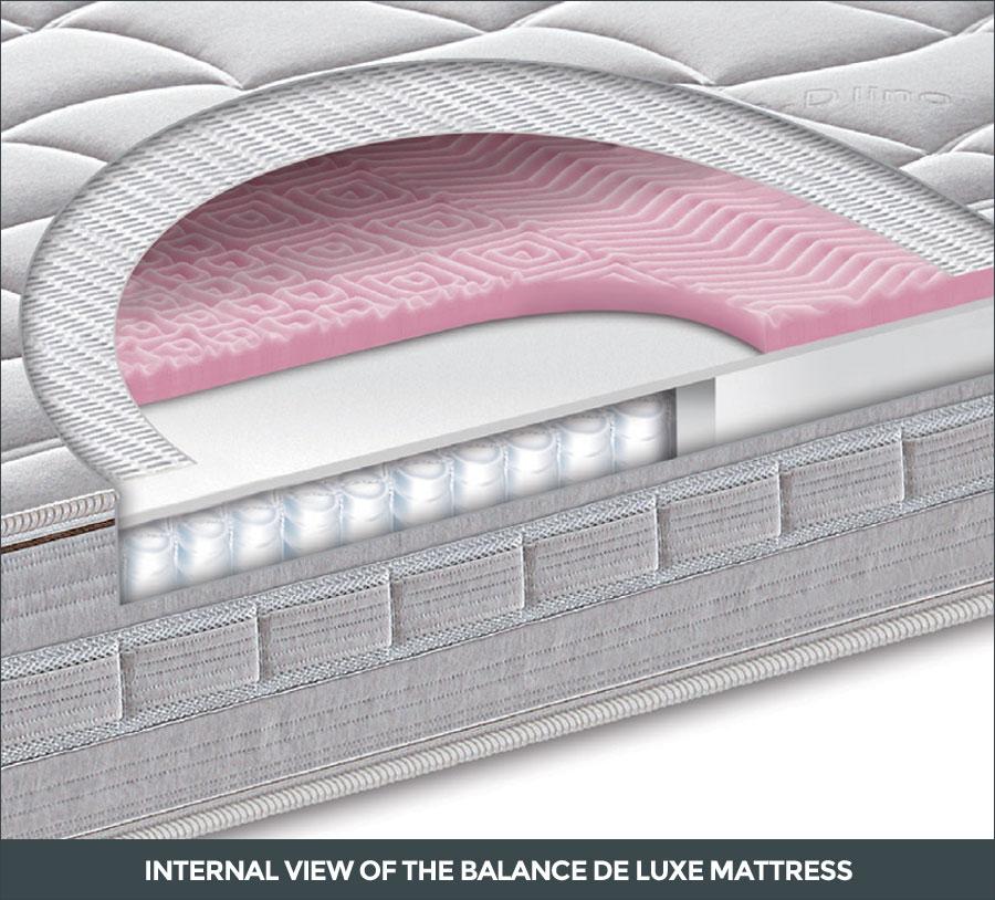Internal view of the Balance De Luxe mattress