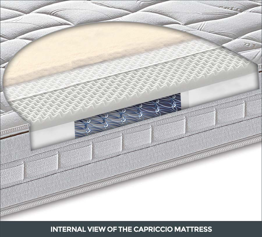 Internal view of the capriccio mattress