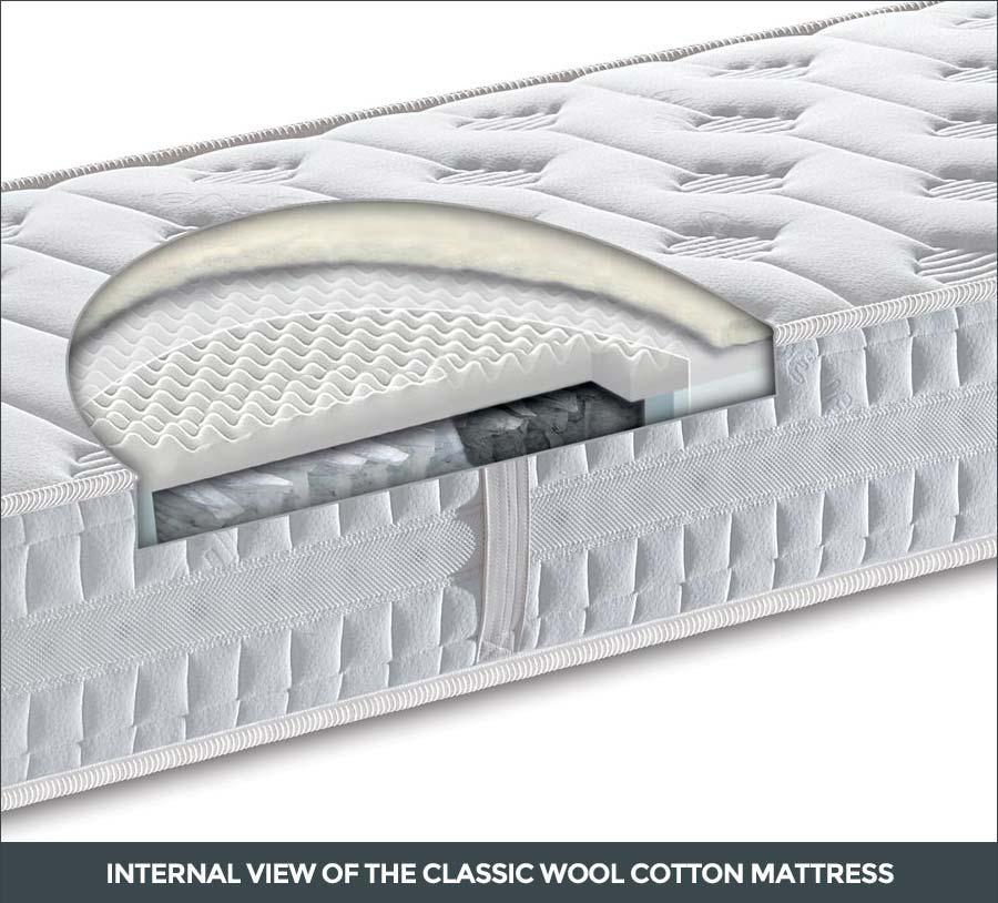 Internal view of the classic wool cotton mattress