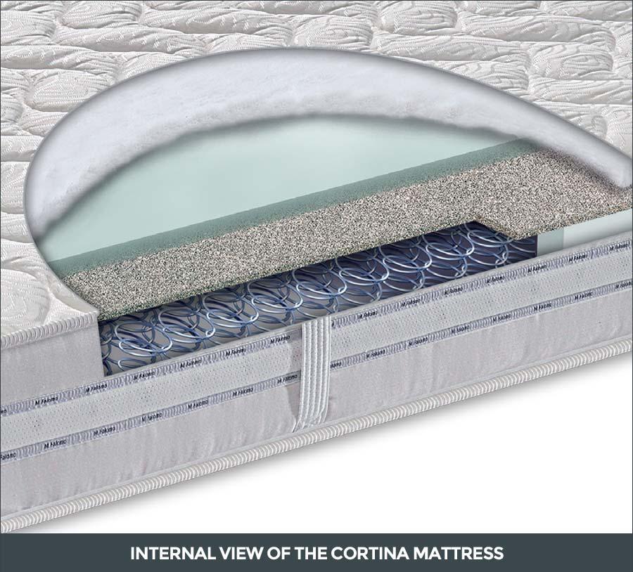 Internal view of the Cortina mattress