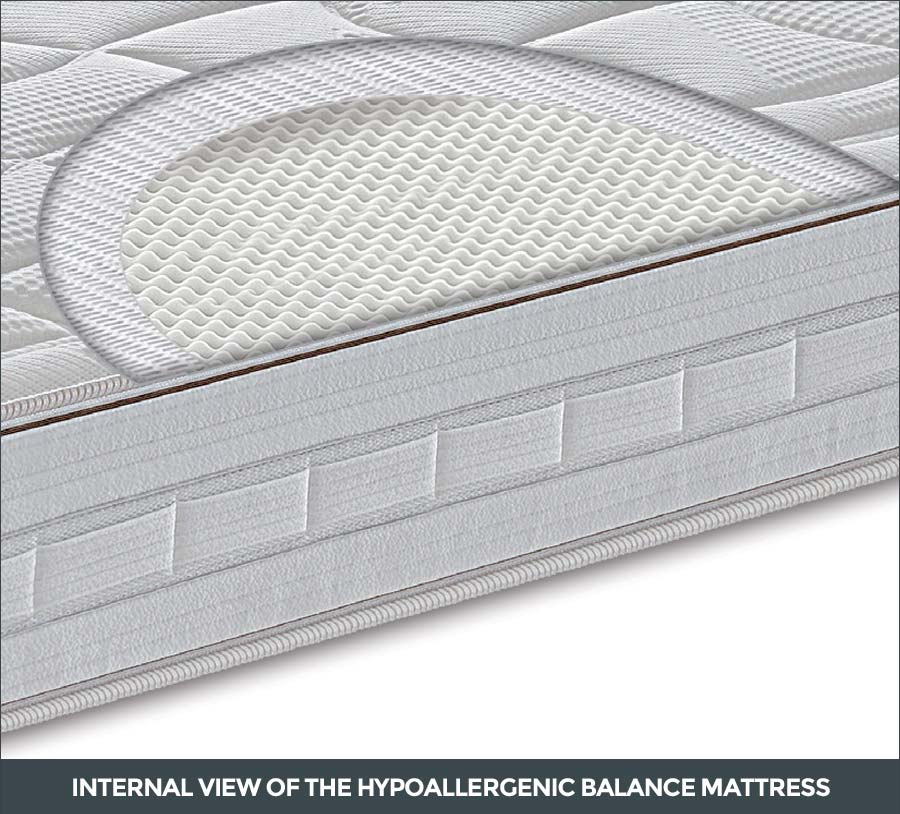 Internal view of the Hypoallergenic Balance Mattress