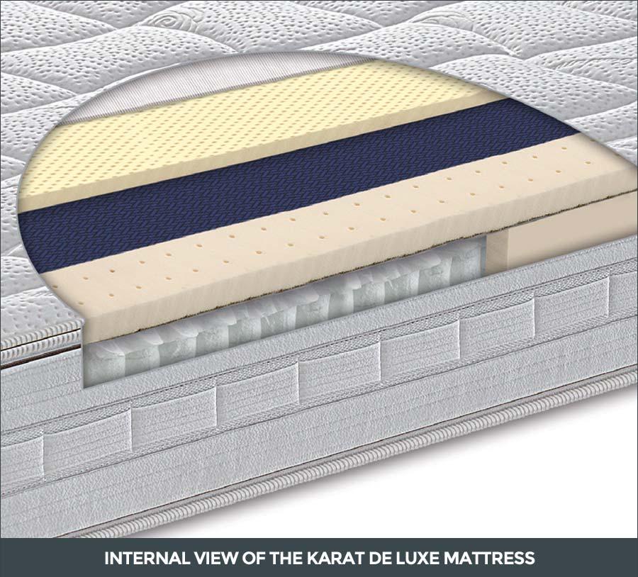 Internal view of the Karat de Luxe mattress