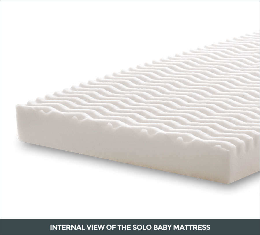 Internal view of the Solo Baby mattress for children