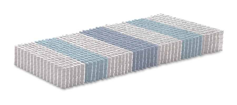 Mattress with pocketed springs Orthopedic Form - Purchasable Online ...