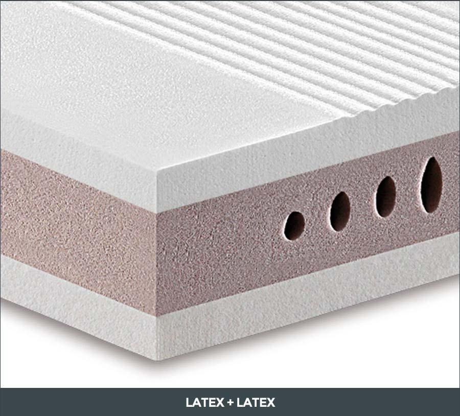 Latex and latex