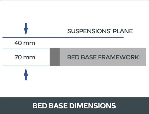 Bed base dimensions