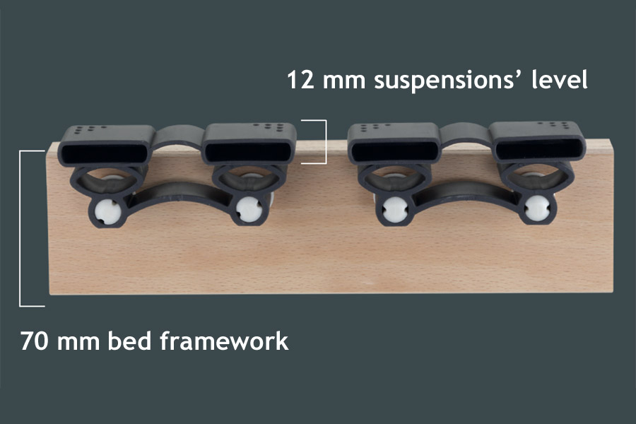 Suspensions of the Inca Motor bed base