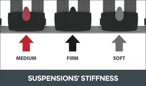 Bed base suspensions stiffness