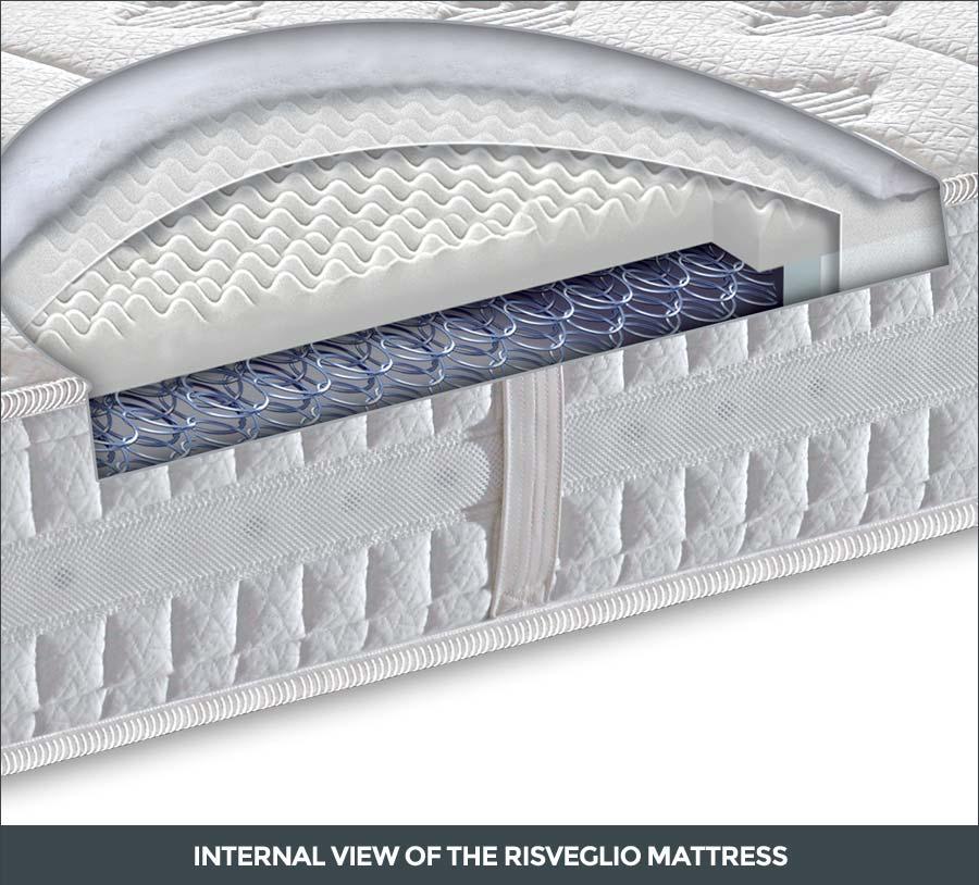 Internal view of the risveglio mattress