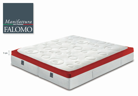 Did You Bought a Wrong Mattress? Don't Worry, This is The Easiest Solution!