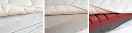 Lining inside the mattress