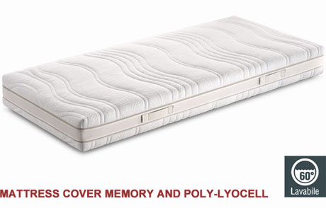 Memory and Poly-Lyocell Mattress Covers