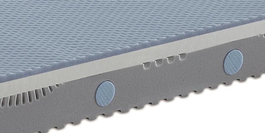Acquatech Core Gelody Mattress