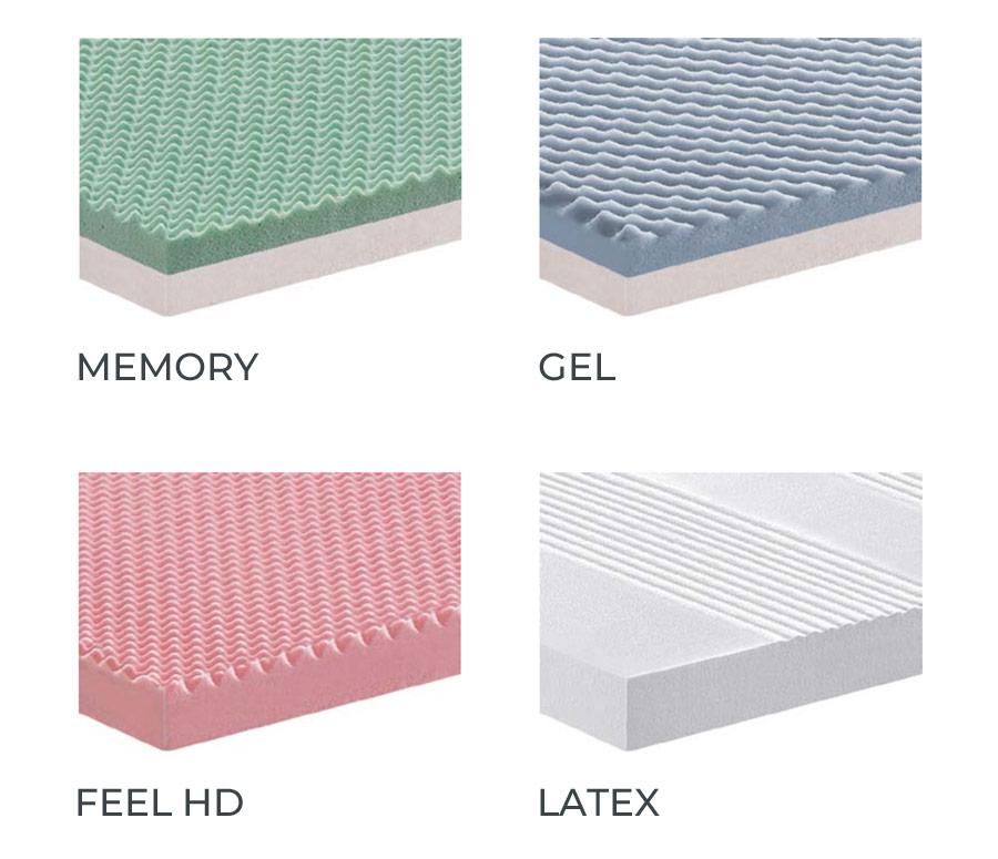 Falomo Topper Materials