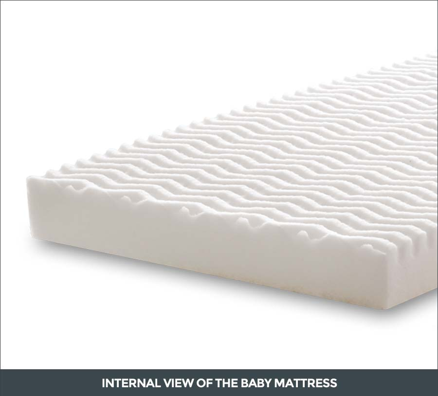Internal view of the Baby mattress for children