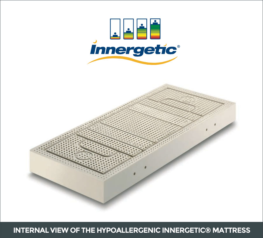 Internal view of the hypoallergenic Innergetic mattress