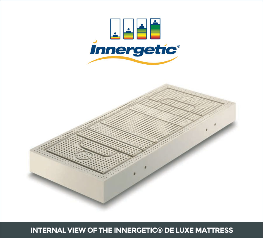 Internal view of the Innergetic de luxe mattress
