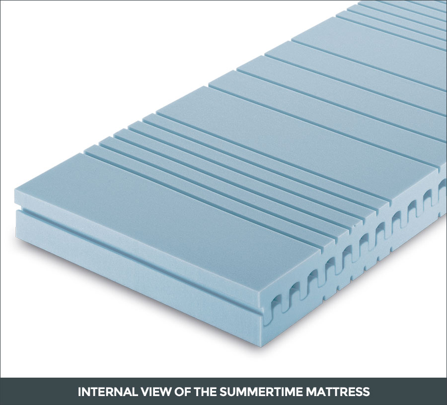 Internal view of the Summertime mattress