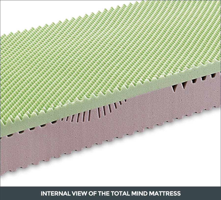 Internal view of the Total Mind mattress