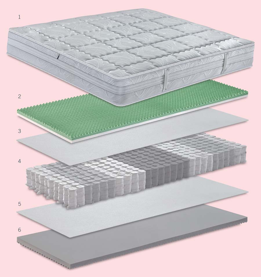 Matress structure