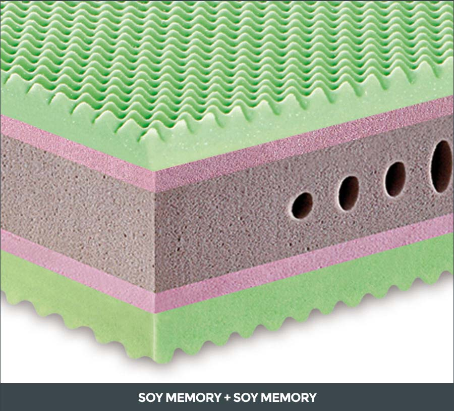 Mattress Upside down with soy memory on both sides