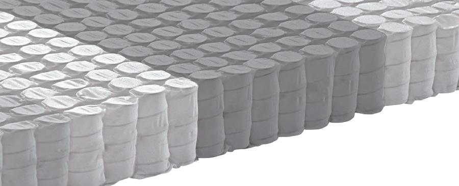 7 springiness zones Carisma mattress
