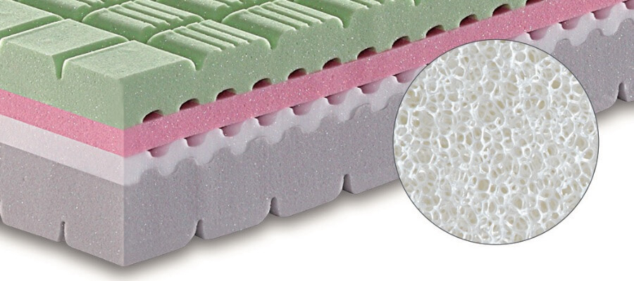 Details Eos foam