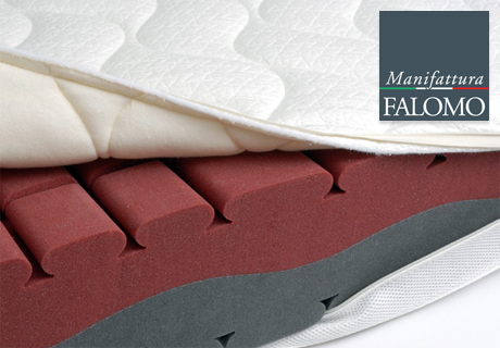 Mattresses Covers: Do the Right Choice!