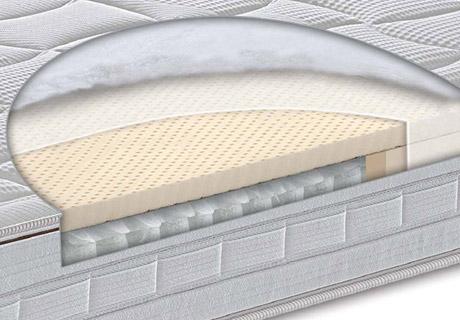 Karat Hypoallergenic: Your Hygienically Safe Mattress!