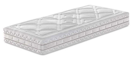 Medicott Mattress Cover
